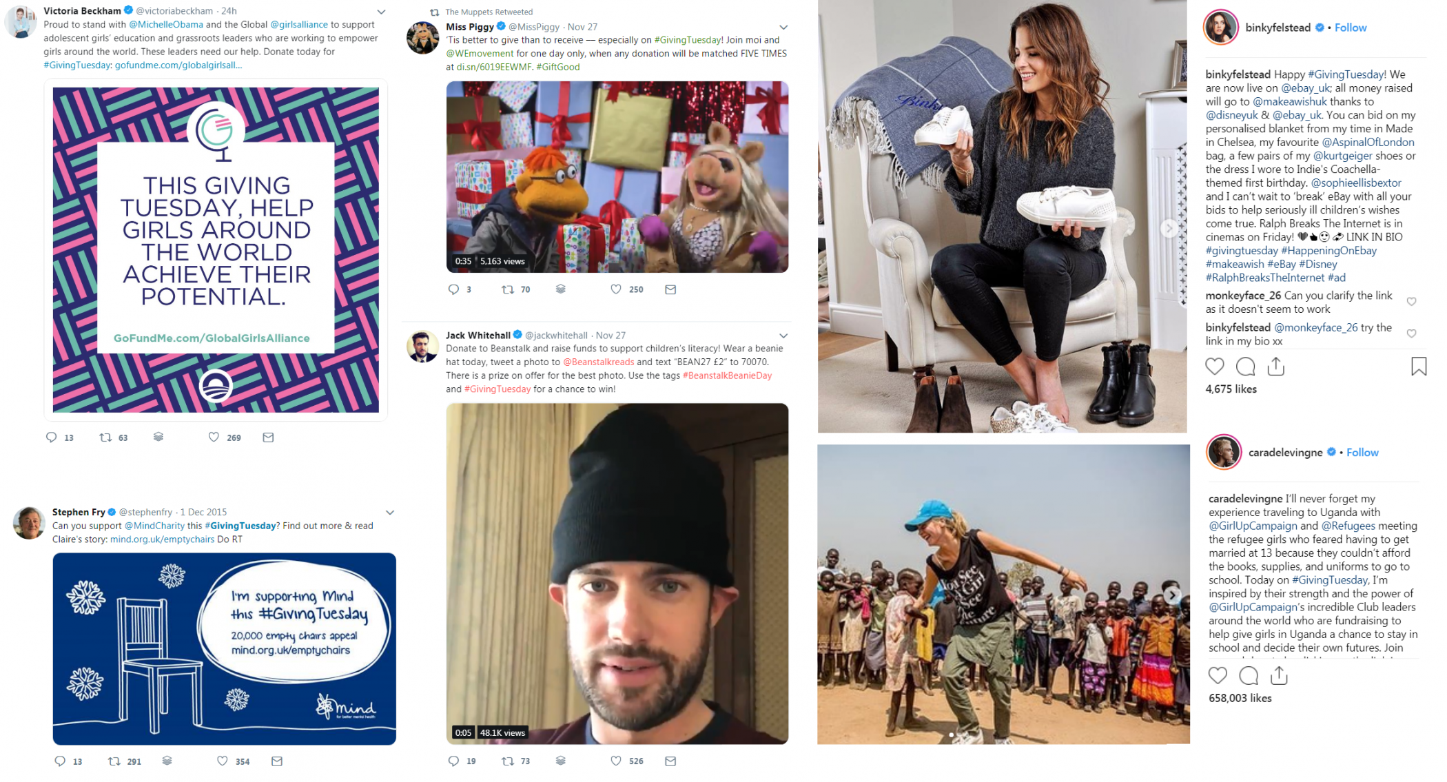 Some of our celebrity social media supporters in 2018.
